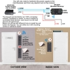 VIS-8009, 433 MHz + Outdoor IP 65 + Black + Wireless Keypad + Access Control + 500 Users