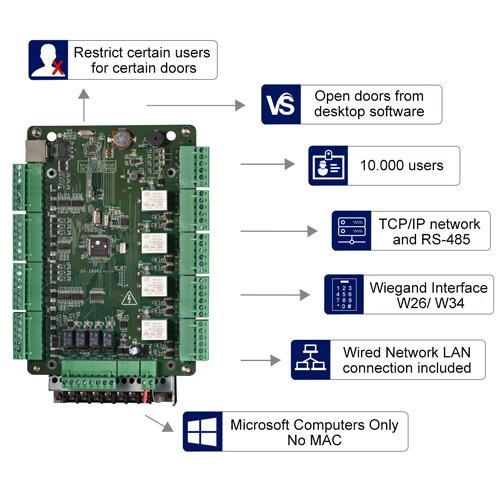 VS-AXESS-2D-ETL-PCB - Two Door Network Access Control PCB Board ...