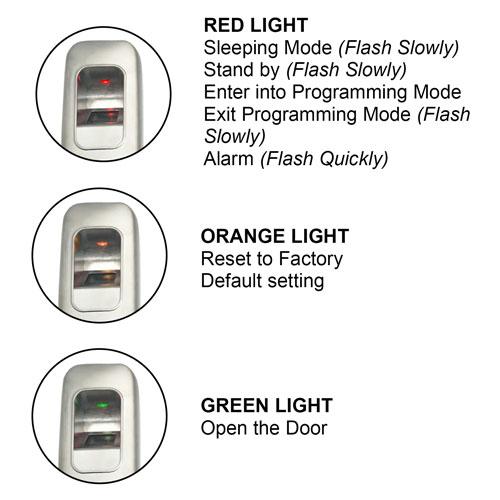 VIS-3015 - Indoor + Outdoor Rated IP68 Metal Access Control